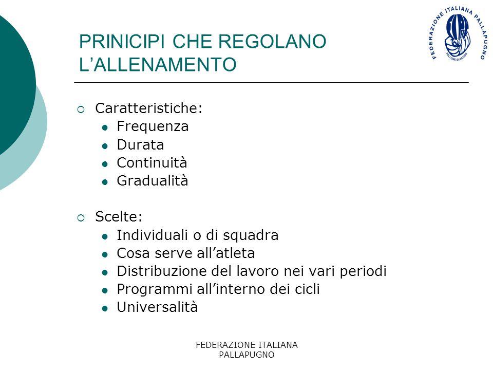 FEDERAZIONE ITALIANA PALLAPUGNO PRINICIPI CHE REGOLANO L'ALLENAMENTO  Caratteristiche: Frequenza Durata Continuità Gradualità  Scelte: Individuali o
