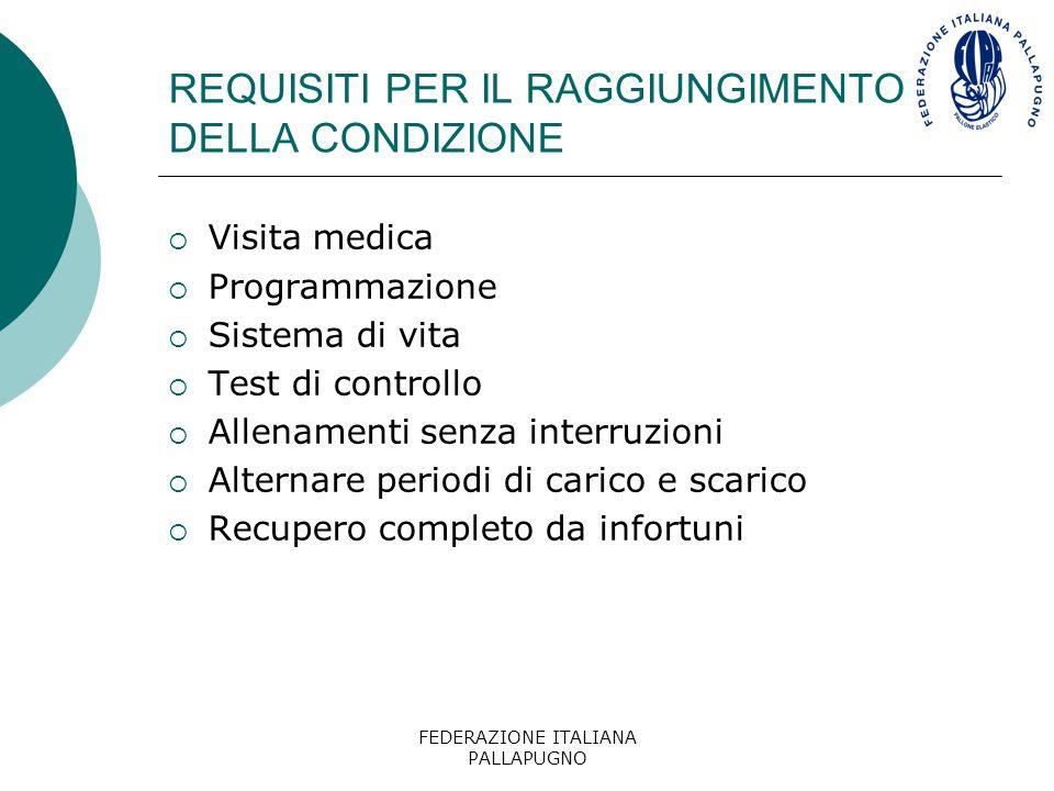FEDERAZIONE ITALIANA PALLAPUGNO REQUISITI PER IL RAGGIUNGIMENTO DELLA CONDIZIONE  Visita medica  Programmazione  Sistema di vita  Test di controll