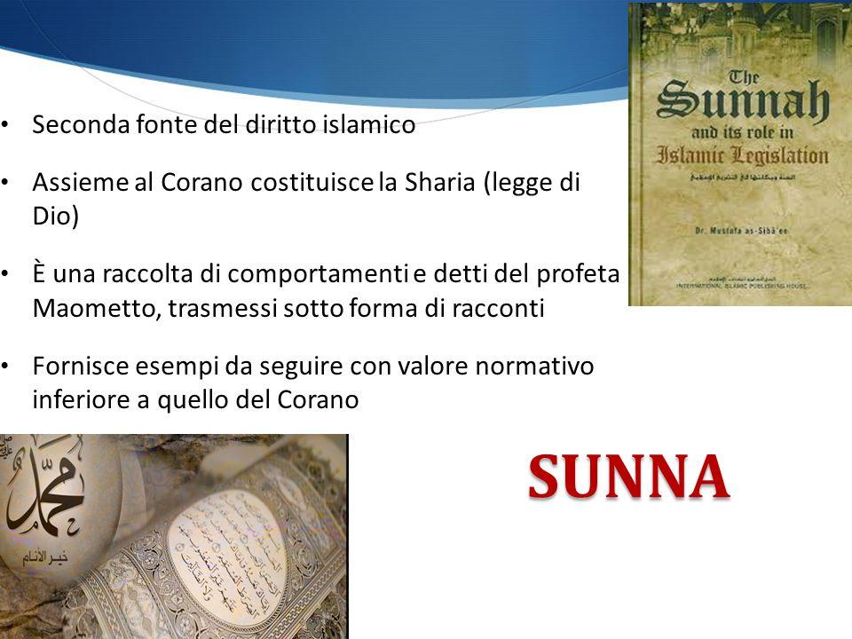 SUNNA Seconda fonte del diritto islamico Assieme al Corano costituisce la Sharia (legge di Dio) È una raccolta di comportamenti e detti del profeta Ma