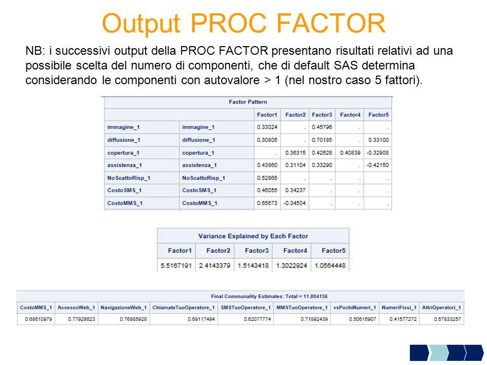 Output PROC FACTOR NB: i successivi output della PROC FACTOR presentano risultati relativi ad una possibile scelta del numero di componenti, che di de