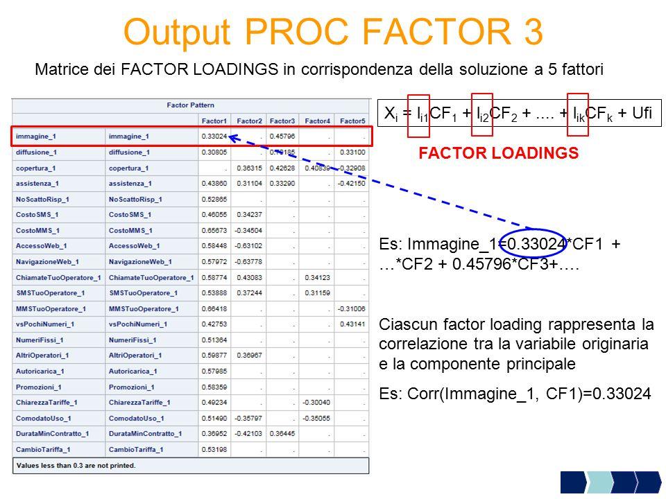 Output PROC FACTOR 3 Es: Immagine_1=0.33024*CF1 + …*CF2 + 0.45796*CF3+…. Ciascun factor loading rappresenta la correlazione tra la variabile originari