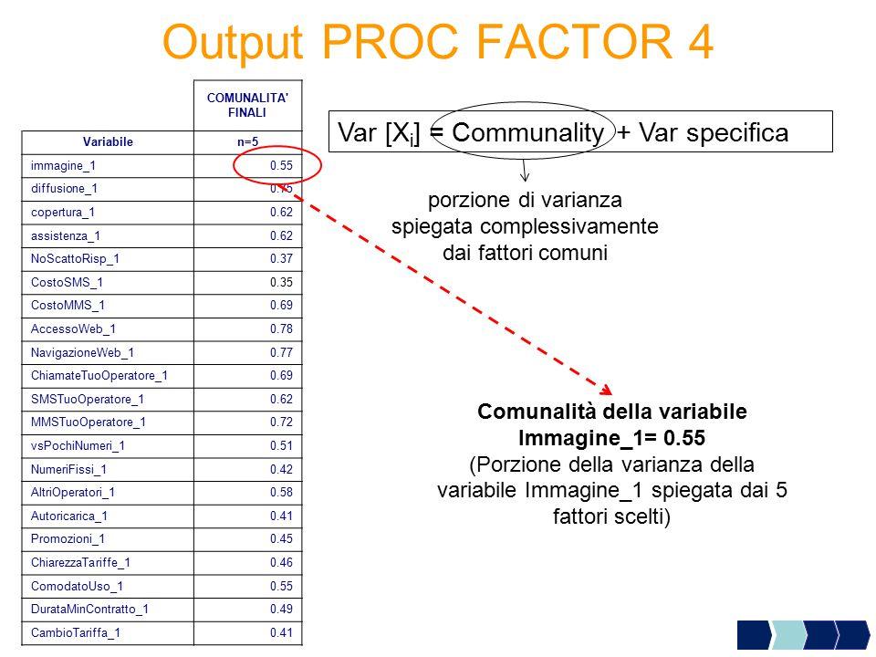 Output PROC FACTOR 4 Comunalità della variabile Immagine_1= 0.55 (Porzione della varianza della variabile Immagine_1 spiegata dai 5 fattori scelti) CO