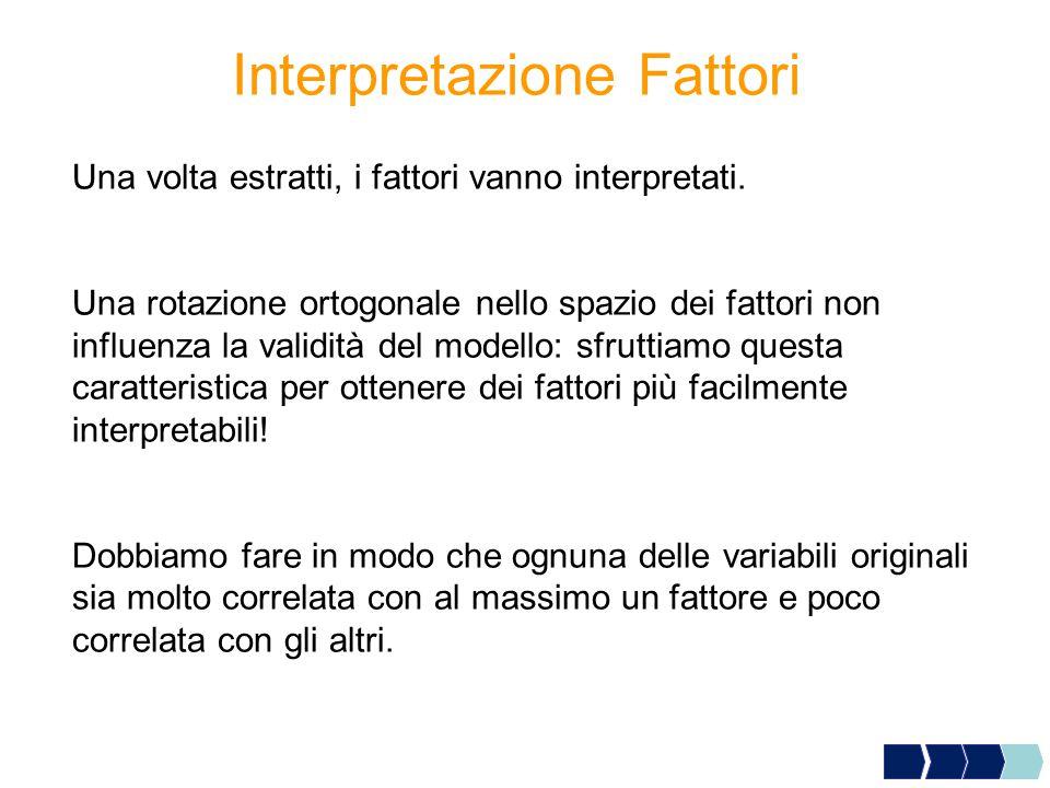 Interpretazione Fattori Una volta estratti, i fattori vanno interpretati. Una rotazione ortogonale nello spazio dei fattori non influenza la validità
