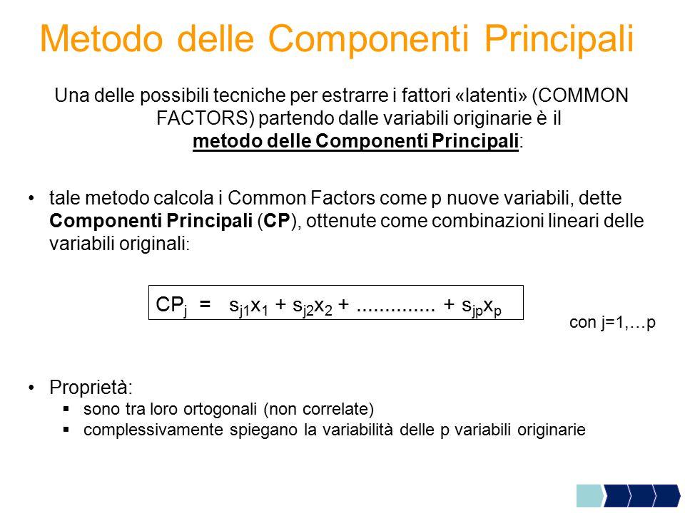 tale metodo calcola i Common Factors come p nuove variabili, dette Componenti Principali (CP), ottenute come combinazioni lineari delle variabili orig
