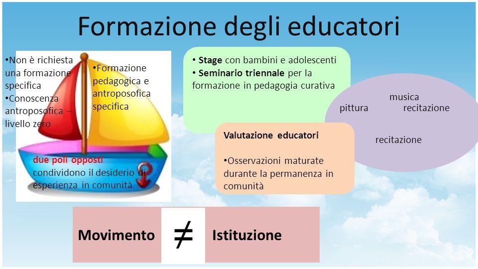Formazione degli educatori Non è richiesta una formazione specifica Conoscenza antroposofica – livello zero Formazione pedagogica e antroposofica specifica due poli opposti condividono il desiderio di esperienza in comunità.