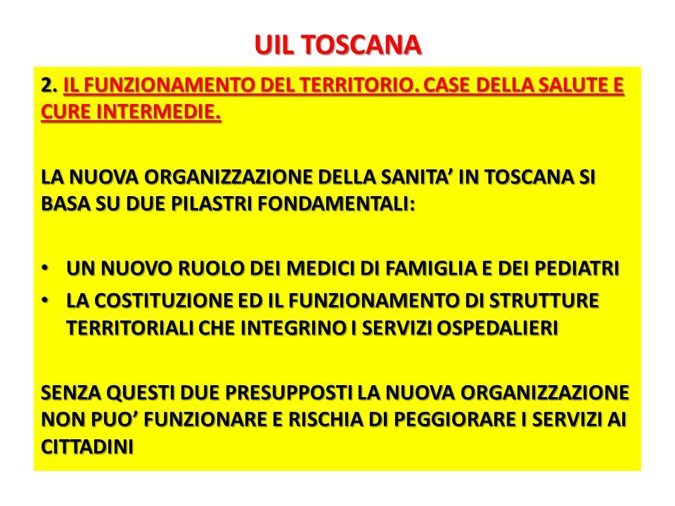 UIL TOSCANA 2. IL FUNZIONAMENTO DEL TERRITORIO. CASE DELLA SALUTE E CURE INTERMEDIE.