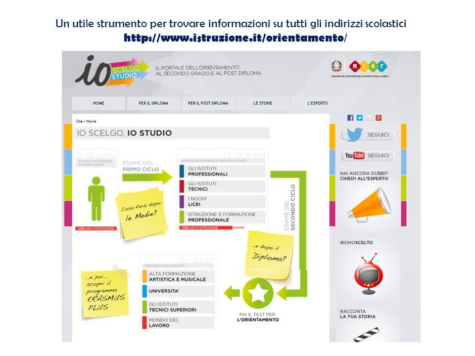 Un utile strumento per trovare informazioni su tutti gli indirizzi scolastici http://www.istruzione.it/orientamento /