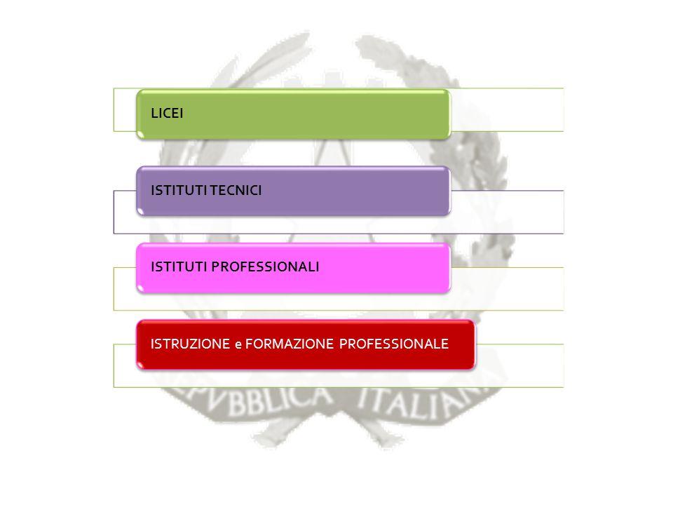 LICEIISTITUTI TECNICIISTITUTI PROFESSIONALIISTRUZIONE e FORMAZIONE PROFESSIONALE
