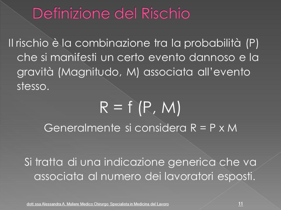 Il rischio è la combinazione tra la probabilità (P) che si manifesti un certo evento dannoso e la gravità (Magnitudo, M) associata all'evento stesso.