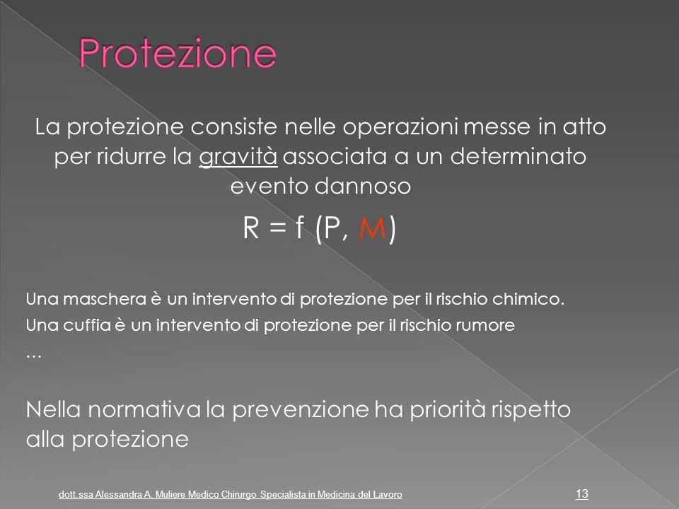 La protezione consiste nelle operazioni messe in atto per ridurre la gravità associata a un determinato evento dannoso R = f (P, M) Una maschera è un