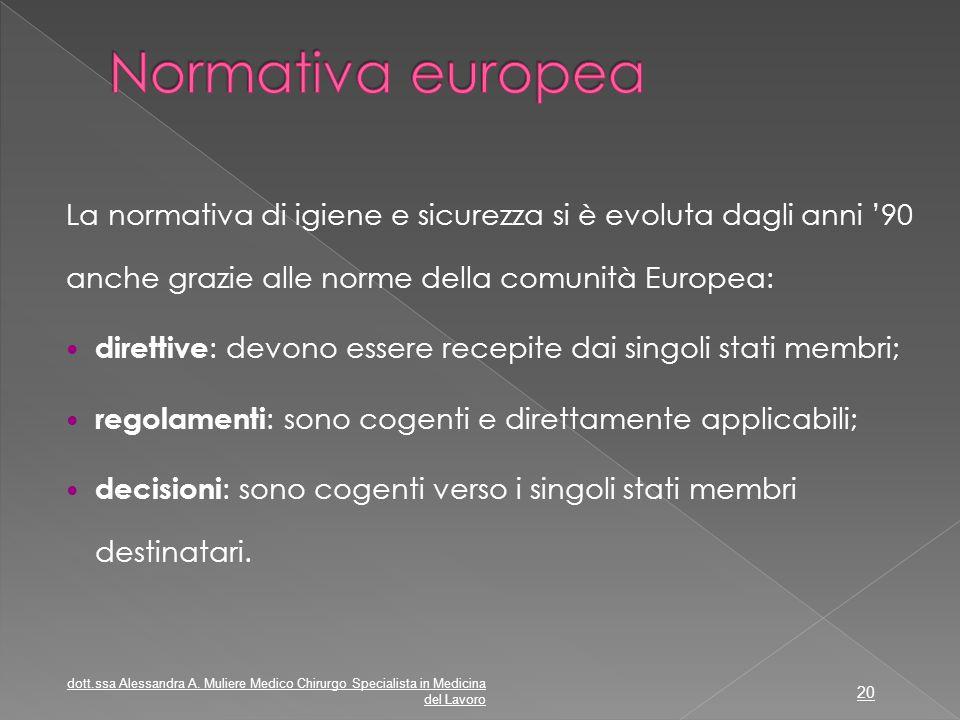 La normativa di igiene e sicurezza si è evoluta dagli anni '90 anche grazie alle norme della comunità Europea: direttive : devono essere recepite dai