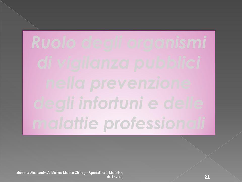 Ruolo degli organismi di vigilanza pubblici nella prevenzione degli infortuni e delle malattie professionali dott.ssa Alessandra A. Muliere Medico Chi