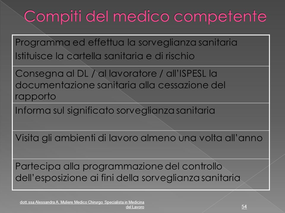 Programma ed effettua la sorveglianza sanitaria Istituisce la cartella sanitaria e di rischio Consegna al DL / al lavoratore / all'ISPESL la documenta