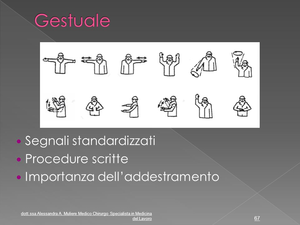 Segnali standardizzati Procedure scritte Importanza dell'addestramento dott.ssa Alessandra A. Muliere Medico Chirurgo Specialista in Medicina del Lavo
