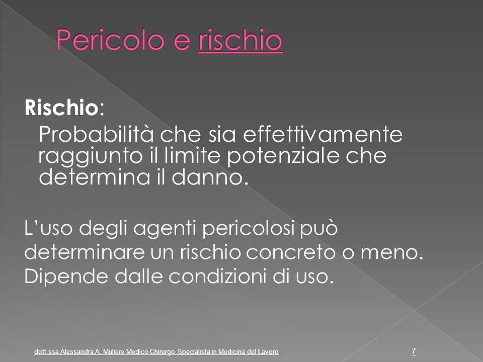 dott.ssa Alessandra A. Muliere Medico Chirurgo Specialista in Medicina del Lavoro 68