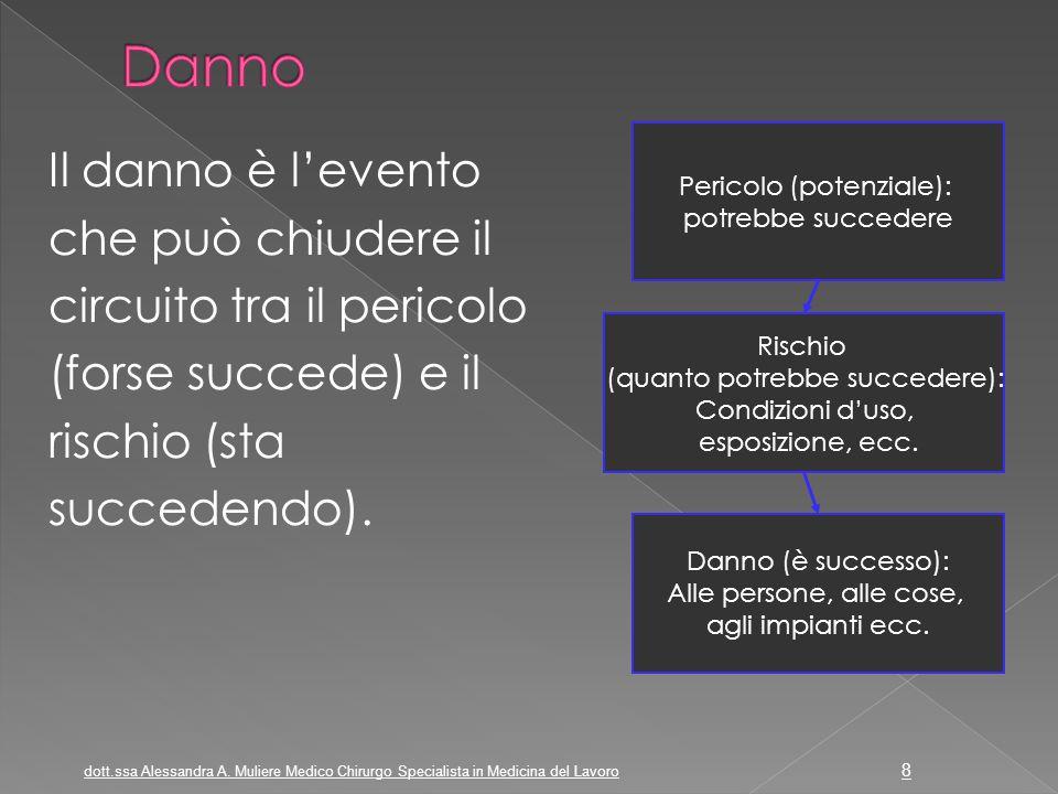 dott.ssa Alessandra A.