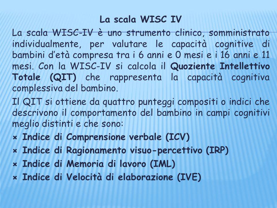 La scala WISC IV La scala WISC-IV è uno strumento clinico, somministrato individualmente, per valutare le capacità cognitive di bambini d'età compresa