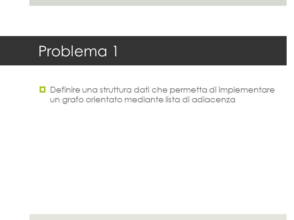Problema 1  Definire una struttura dati che permetta di implementare un grafo orientato mediante lista di adiacenza