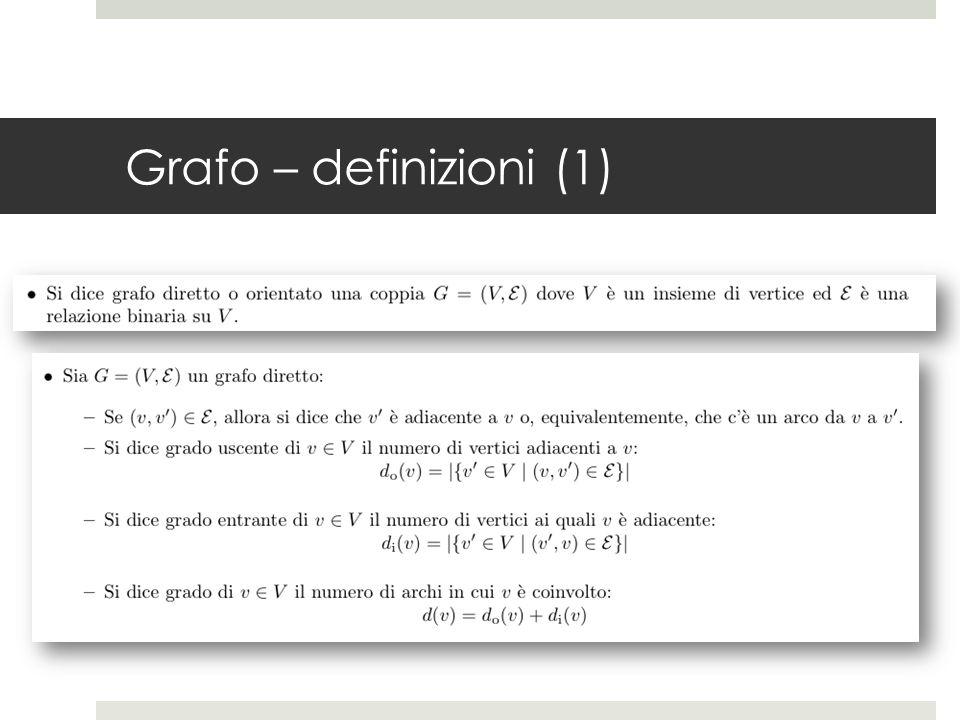Grafo – definizioni (1)