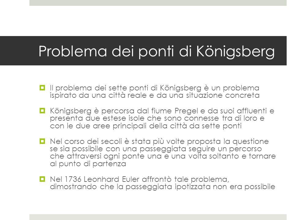 Problema dei ponti di Königsberg  Il problema dei sette ponti di Königsberg è un problema ispirato da una città reale e da una situazione concreta 