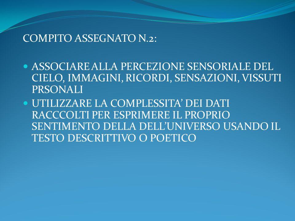 COMPITO ASSEGNATO N.2: ASSOCIARE ALLA PERCEZIONE SENSORIALE DEL CIELO, IMMAGINI, RICORDI, SENSAZIONI, VISSUTI PRSONALI UTILIZZARE LA COMPLESSITA' DEI