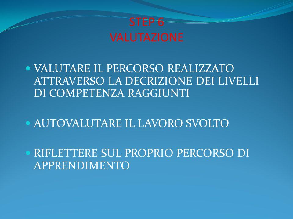 STEP 6 VALUTAZIONE VALUTARE IL PERCORSO REALIZZATO ATTRAVERSO LA DECRIZIONE DEI LIVELLI DI COMPETENZA RAGGIUNTI AUTOVALUTARE IL LAVORO SVOLTO RIFLETTE