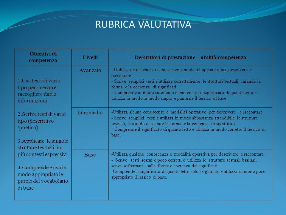 RUBRICA VALUTATIVA Obiettivi di competenza LivelliDescrittori di prestazione - abilità/competenza 1.Usa testi di vario tipo per ricercare, raccogliere
