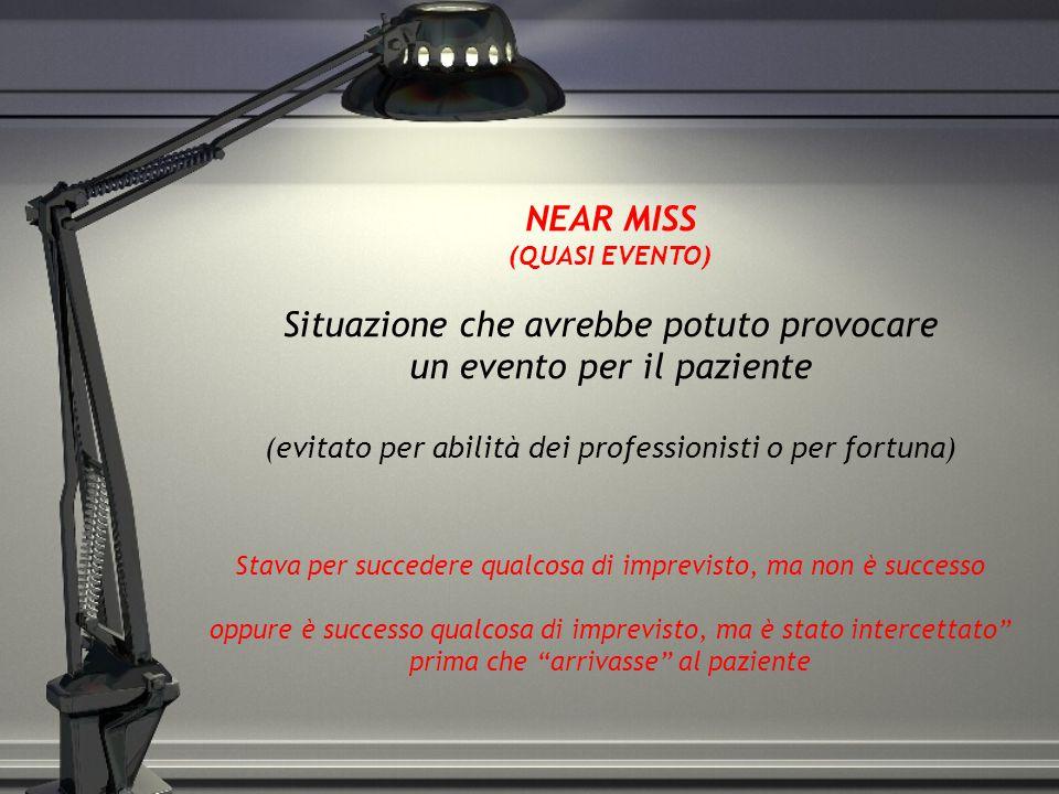 NEAR MISS (QUASI EVENTO) Situazione che avrebbe potuto provocare un evento per il paziente (evitato per abilità dei professionisti o per fortuna) Stav