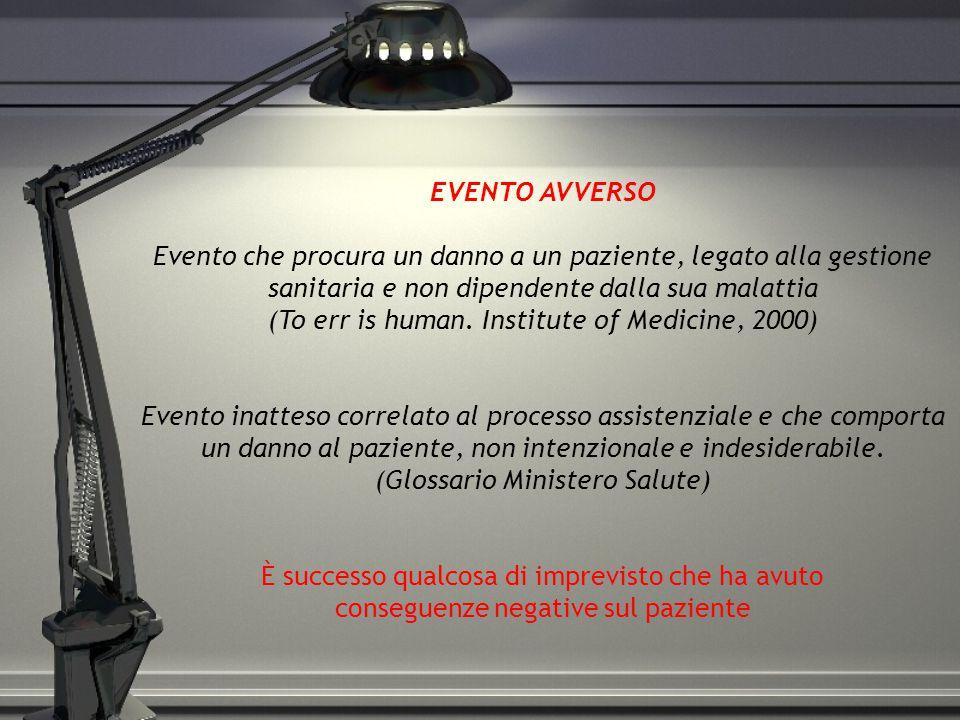 EVENTO AVVERSO Evento che procura un danno a un paziente, legato alla gestione sanitaria e non dipendente dalla sua malattia (To err is human. Institu