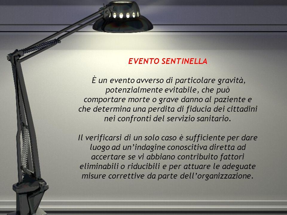 EVENTO SENTINELLA È un evento avverso di particolare gravità, potenzialmente evitabile, che può comportare morte o grave danno al paziente e che deter