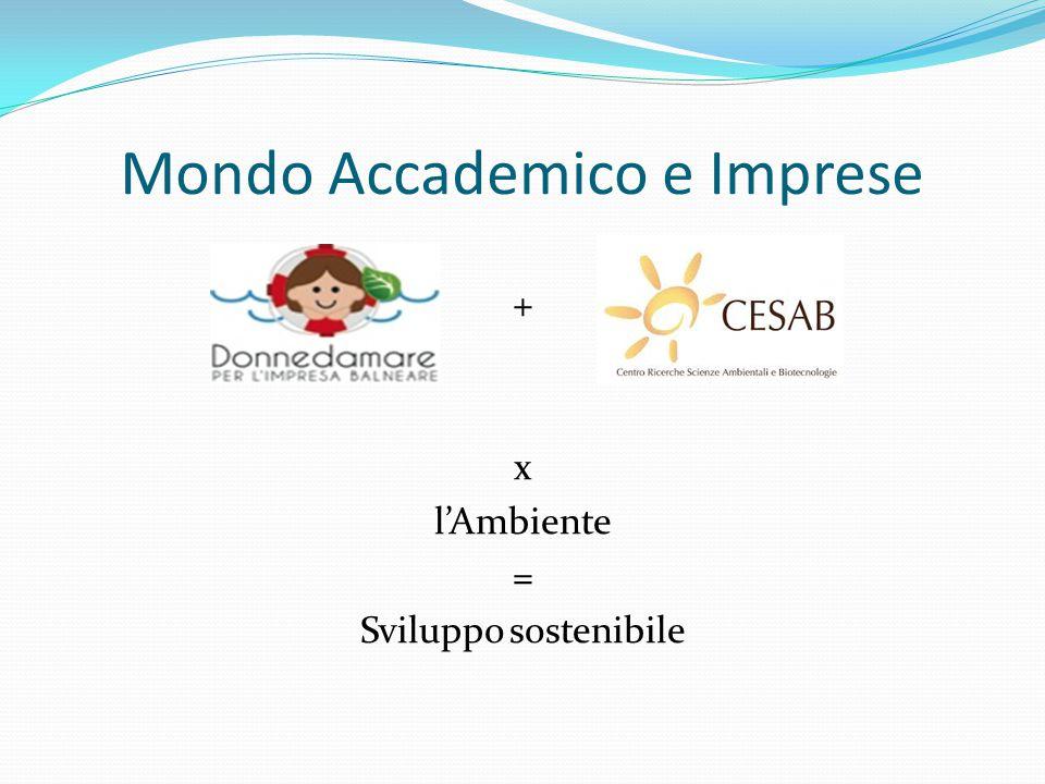 Mondo Accademico e Imprese + x l'Ambiente = Sviluppo sostenibile