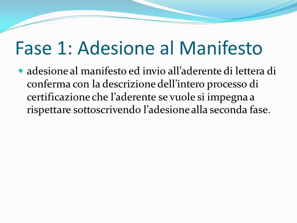 Fase 1: Adesione al Manifesto adesione al manifesto ed invio all'aderente di lettera di conferma con la descrizione dell'intero processo di certificazione che l'aderente se vuole si impegna a rispettare sottoscrivendo l'adesione alla seconda fase.