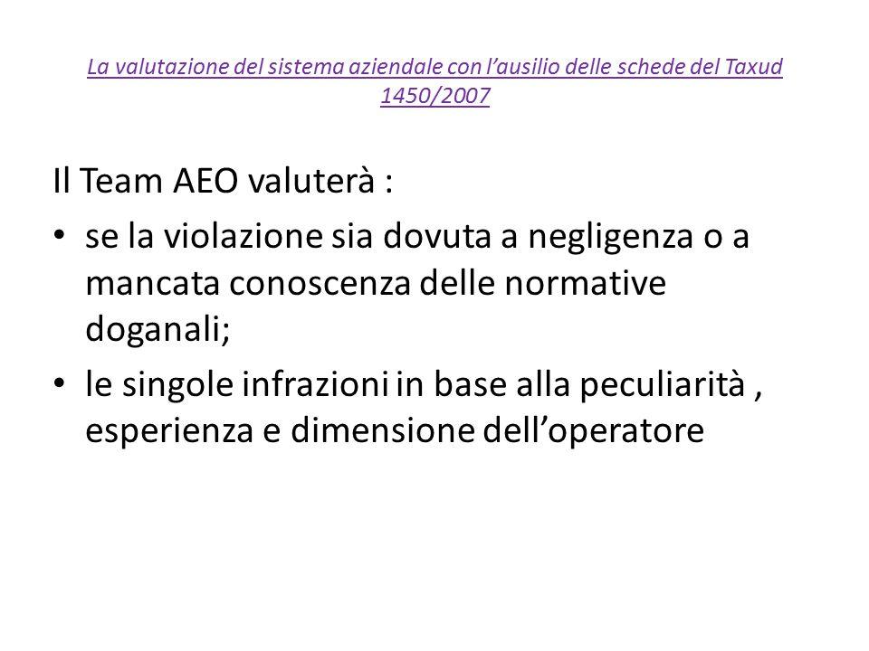 La valutazione del sistema aziendale con l'ausilio delle schede del Taxud 1450/2007 Il Team AEO valuterà : se la violazione sia dovuta a negligenza o