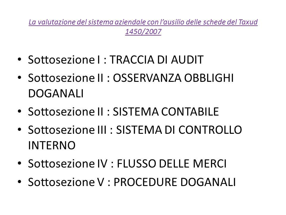 La valutazione del sistema aziendale con l'ausilio delle schede del Taxud 1450/2007 Sottosezione VI : PROCEDURE RIGUARDANTI LE POSSIBILITA' DI BACKUP, RECUPERO, RISERVA ED ARCHIVIAZIONE DEI DATI Sottosezione VII : SICUREZZA DELLE INFORMAZIONI – PROTEZIONE DEI SISTEMI INFORMATICI Sottosezione VIII : SICUREZZA DELLE INFORMAZIONI – SICUREZZA DELLA DOCUMENTAZIONE