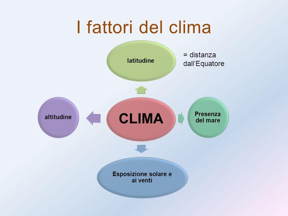 I fattori del clima CLIMA latitudine Presenza del mare Esposizione solare e ai venti altitudine = distanza dall'Equatore