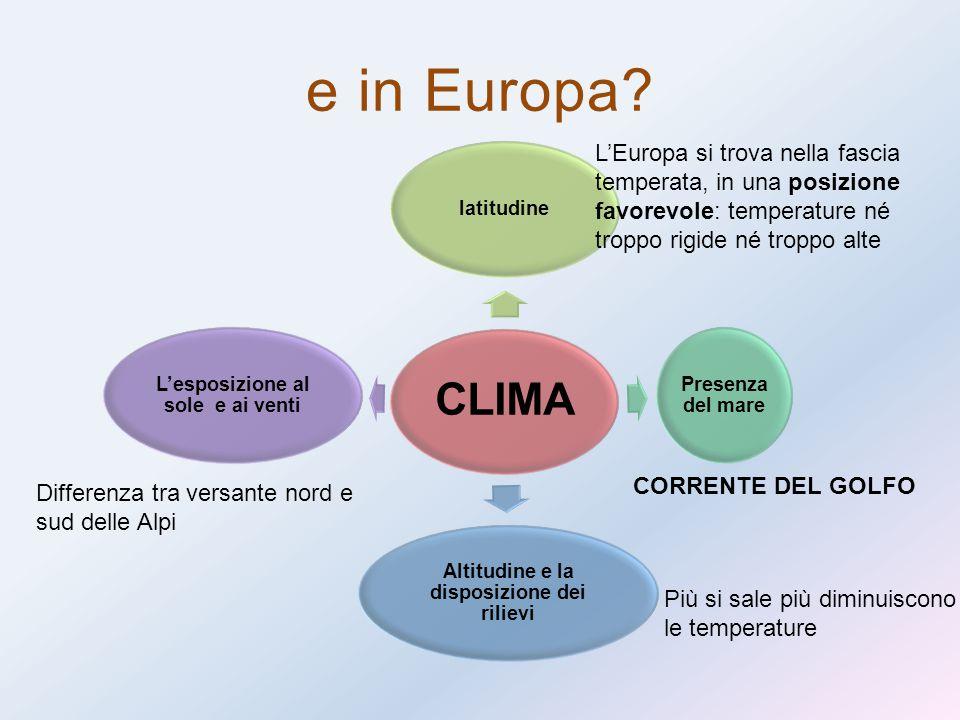 e in Europa? CLIMA latitudine Presenza del mare Altitudine e la disposizione dei rilievi L'esposizione al sole e ai venti L'Europa si trova nella fasc