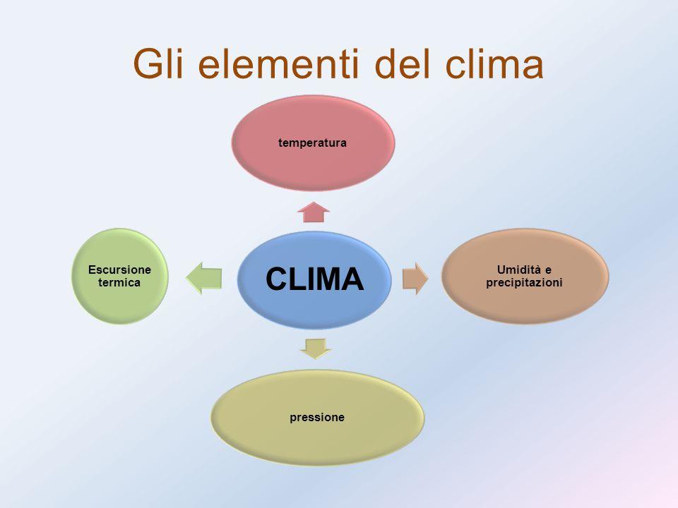 Gli elementi del clima CLIMA temperatura Umidità e precipitazioni pressione Escursione termica