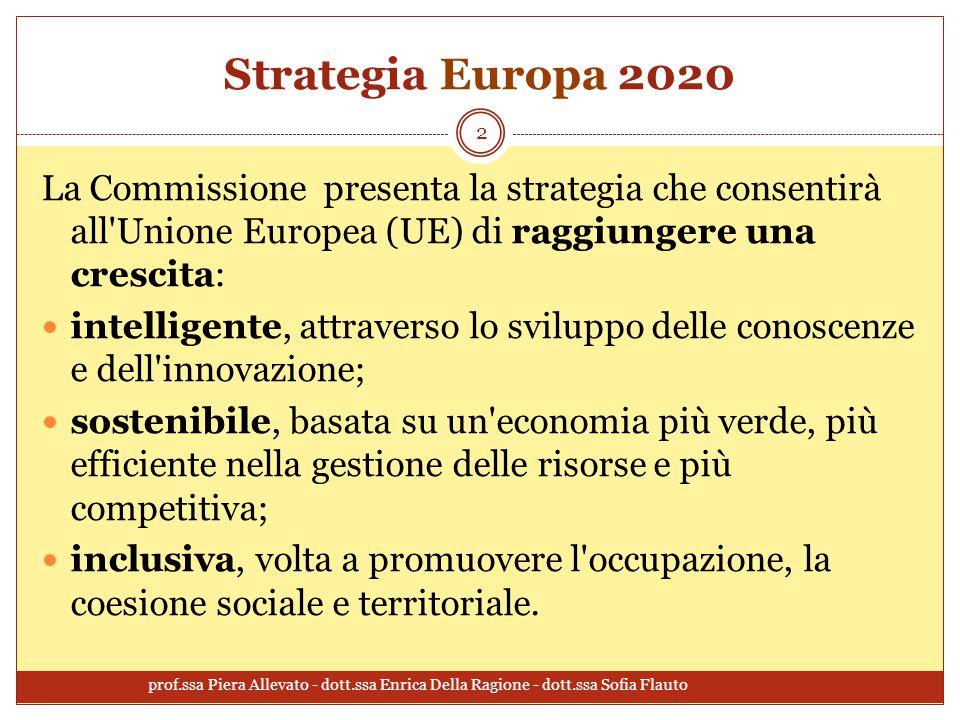 Strategia Europa 2020 La Commissione presenta la strategia che consentirà all Unione Europea (UE) di raggiungere una crescita: intelligente, attraverso lo sviluppo delle conoscenze e dell innovazione; sostenibile, basata su un economia più verde, più efficiente nella gestione delle risorse e più competitiva; inclusiva, volta a promuovere l occupazione, la coesione sociale e territoriale.
