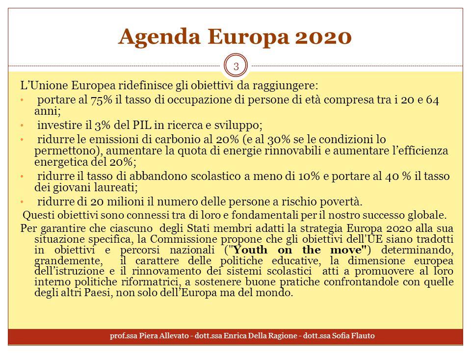 Agenda Europa 2020 L'Unione Europea ridefinisce gli obiettivi da raggiungere: portare al 75% il tasso di occupazione di persone di età compresa tra i 20 e 64 anni; investire il 3% del PIL in ricerca e sviluppo; ridurre le emissioni di carbonio al 20% (e al 30% se le condizioni lo permettono), aumentare la quota di energie rinnovabili e aumentare l'efficienza energetica del 20%; ridurre il tasso di abbandono scolastico a meno di 10% e portare al 40 % il tasso dei giovani laureati; ridurre di 20 milioni il numero delle persone a rischio povertà.