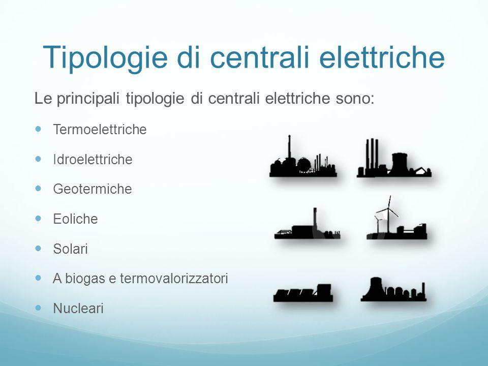 Tipologie di centrali elettriche Le principali tipologie di centrali elettriche sono: Termoelettriche Idroelettriche Geotermiche Eoliche Solari A biogas e termovalorizzatori Nucleari