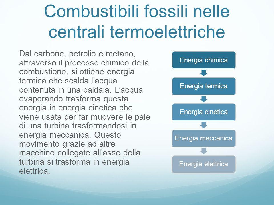 Combustibili fossili nelle centrali termoelettriche Dal carbone, petrolio e metano, attraverso il processo chimico della combustione, si ottiene energia termica che scalda l'acqua contenuta in una caldaia.