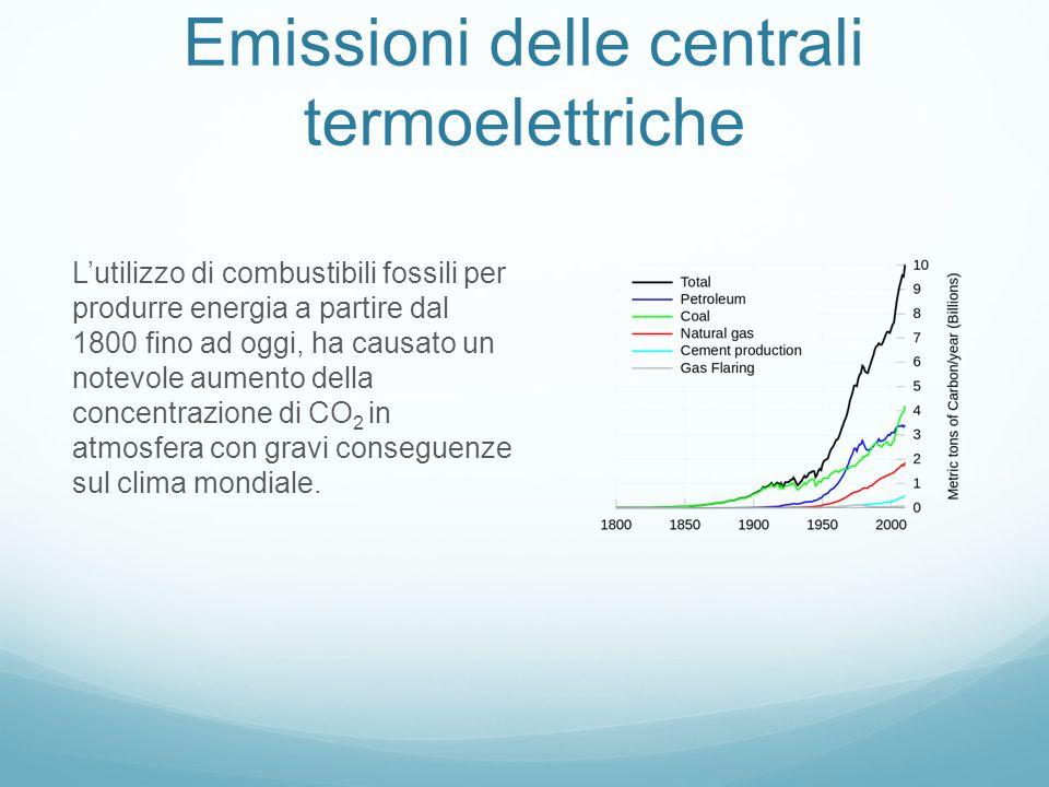 Emissioni delle centrali termoelettriche L'utilizzo di combustibili fossili per produrre energia a partire dal 1800 fino ad oggi, ha causato un notevole aumento della concentrazione di CO 2 in atmosfera con gravi conseguenze sul clima mondiale.