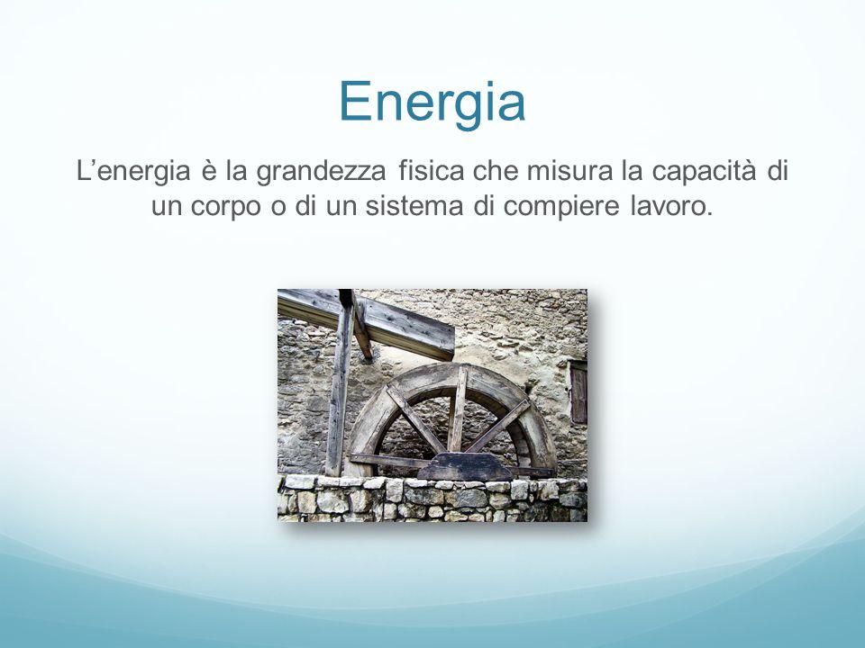 Unità di misura L unità di misura derivata del Sistema Internazionale per l energia è il joule Joule (J)=