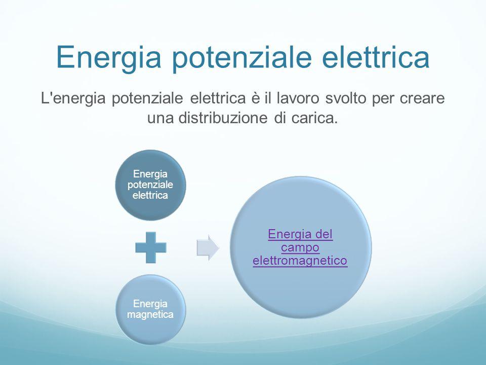 Corrente elettrica L'energia elettrica mette in moto gli elettroni presenti in un circuito elettrico dando così origine a corrente elettrica, che è un qualsiasi moto ordinato di cariche elettriche.