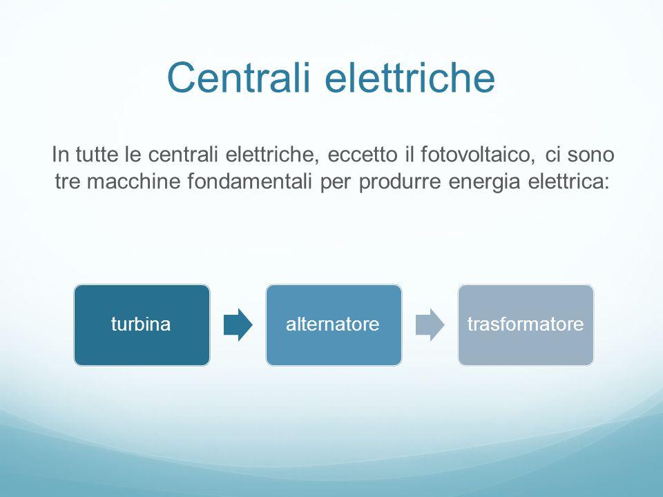 Centrali elettriche In tutte le centrali elettriche, eccetto il fotovoltaico, ci sono tre macchine fondamentali per produrre energia elettrica: turbinaalternatoretrasformatore