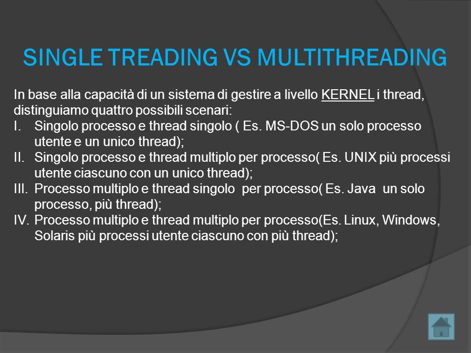 SINGLE TREADING VS MULTITHREADING In base alla capacità di un sistema di gestire a livello KERNEL i thread, distinguiamo quattro possibili scenari: I.Singolo processo e thread singolo ( Es.