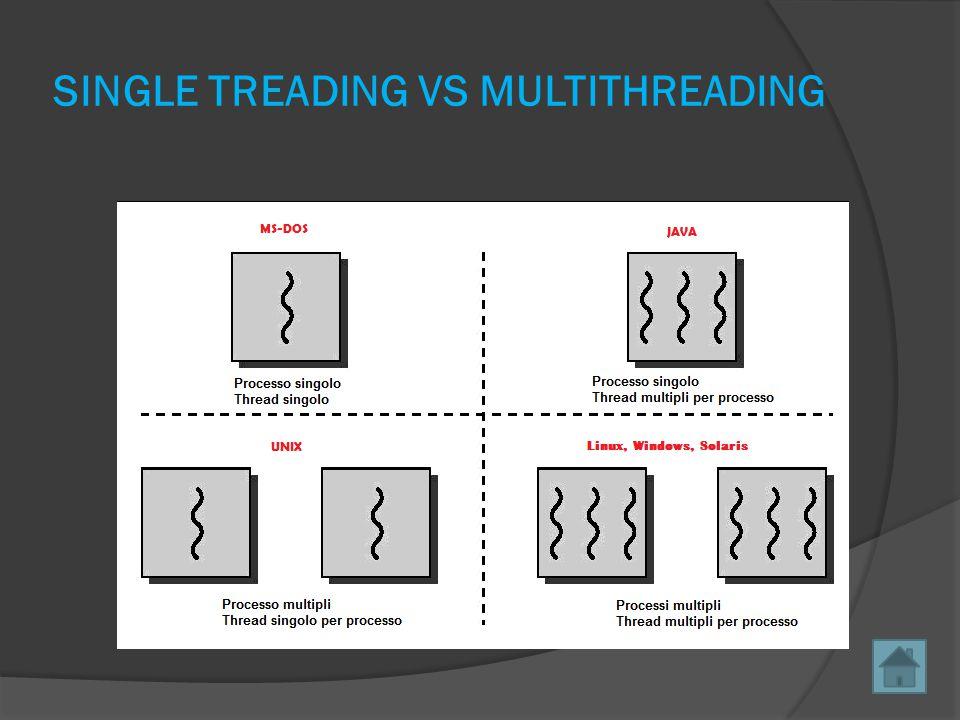 SINGLE TREADING VS MULTITHREADING
