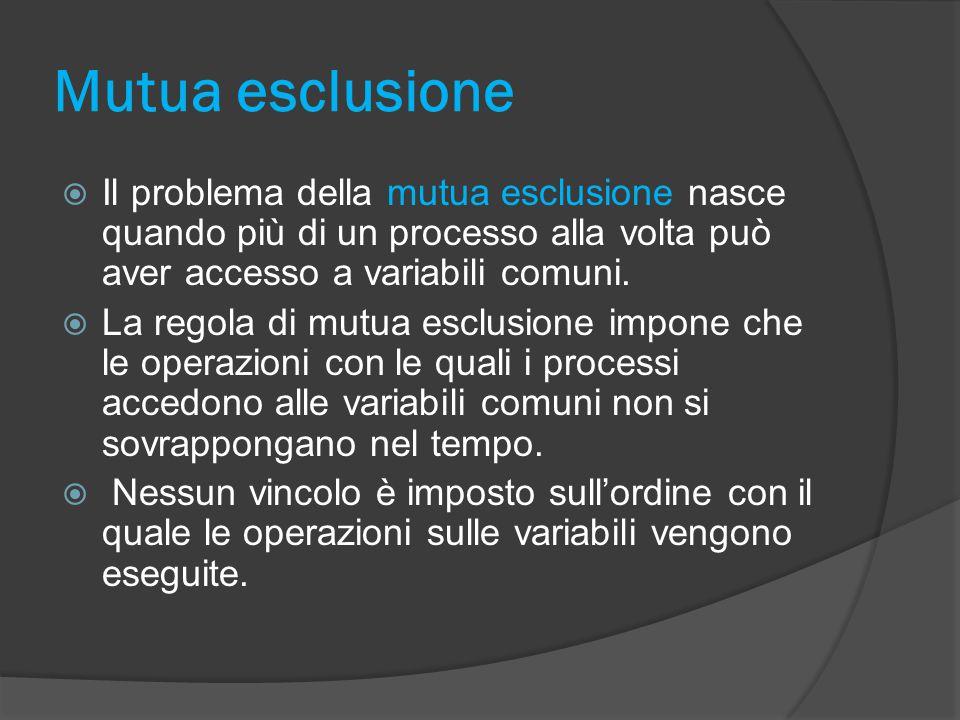 Mutua esclusione  Il problema della mutua esclusione nasce quando più di un processo alla volta può aver accesso a variabili comuni.
