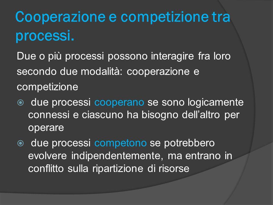 Cooperazione e competizione tra processi.