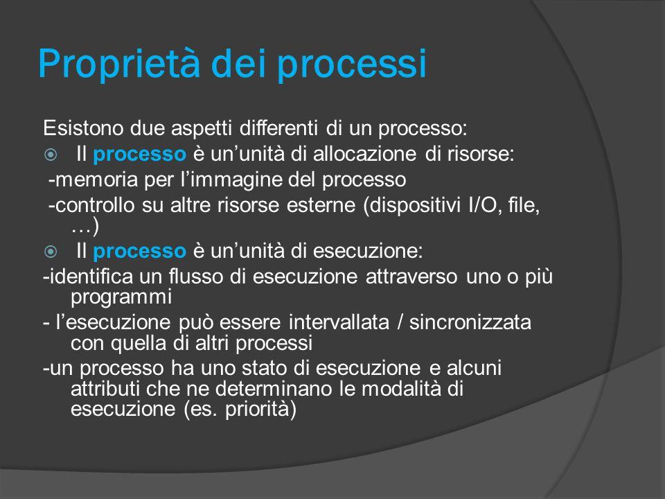 Proprietà dei processi Esistono due aspetti differenti di un processo:  Il processo è un'unità di allocazione di risorse: -memoria per l'immagine del processo -controllo su altre risorse esterne (dispositivi I/O, file, …)  Il processo è un'unità di esecuzione: -identifica un flusso di esecuzione attraverso uno o più programmi - l'esecuzione può essere intervallata / sincronizzata con quella di altri processi -un processo ha uno stato di esecuzione e alcuni attributi che ne determinano le modalità di esecuzione (es.